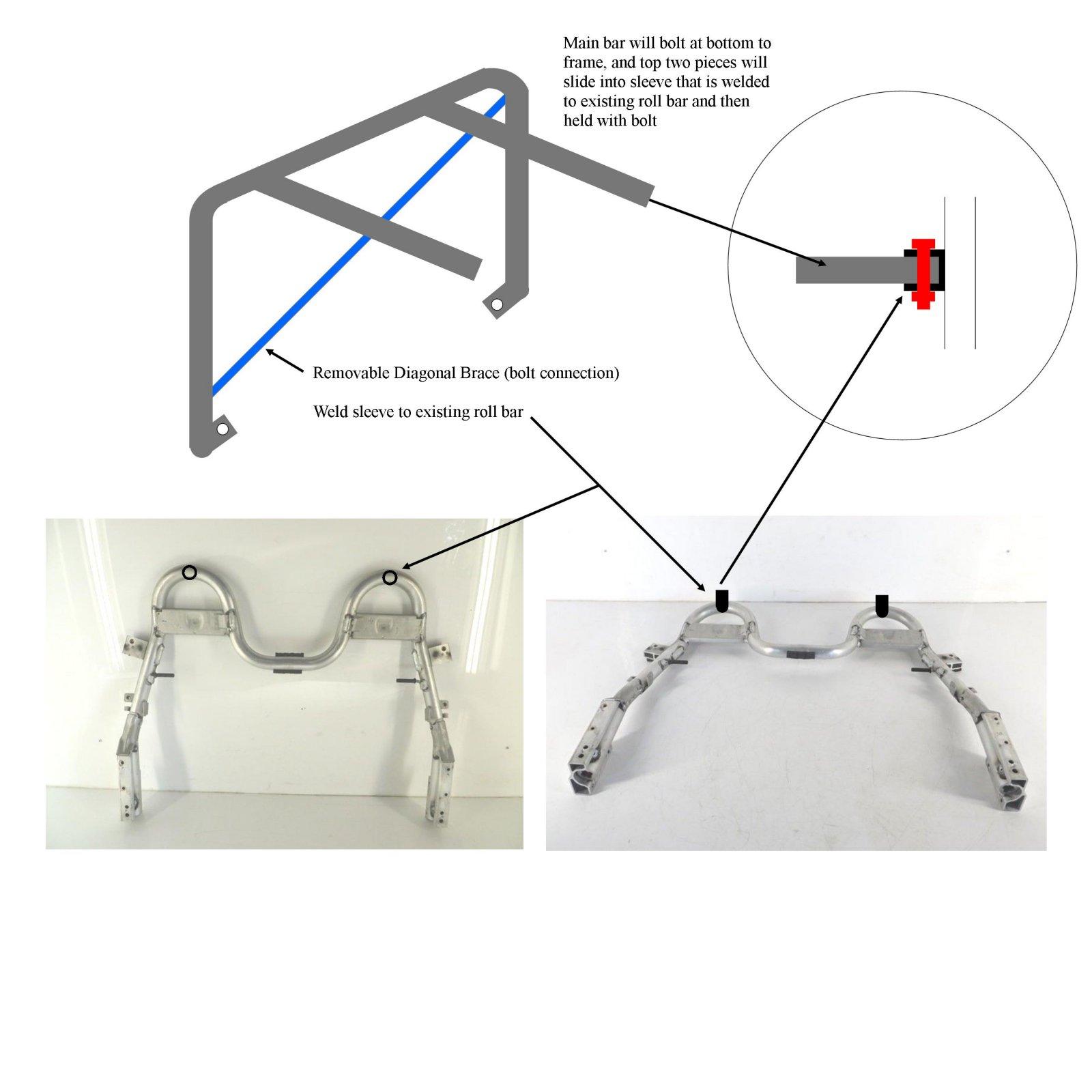 Convertible Roll Bar.jpg