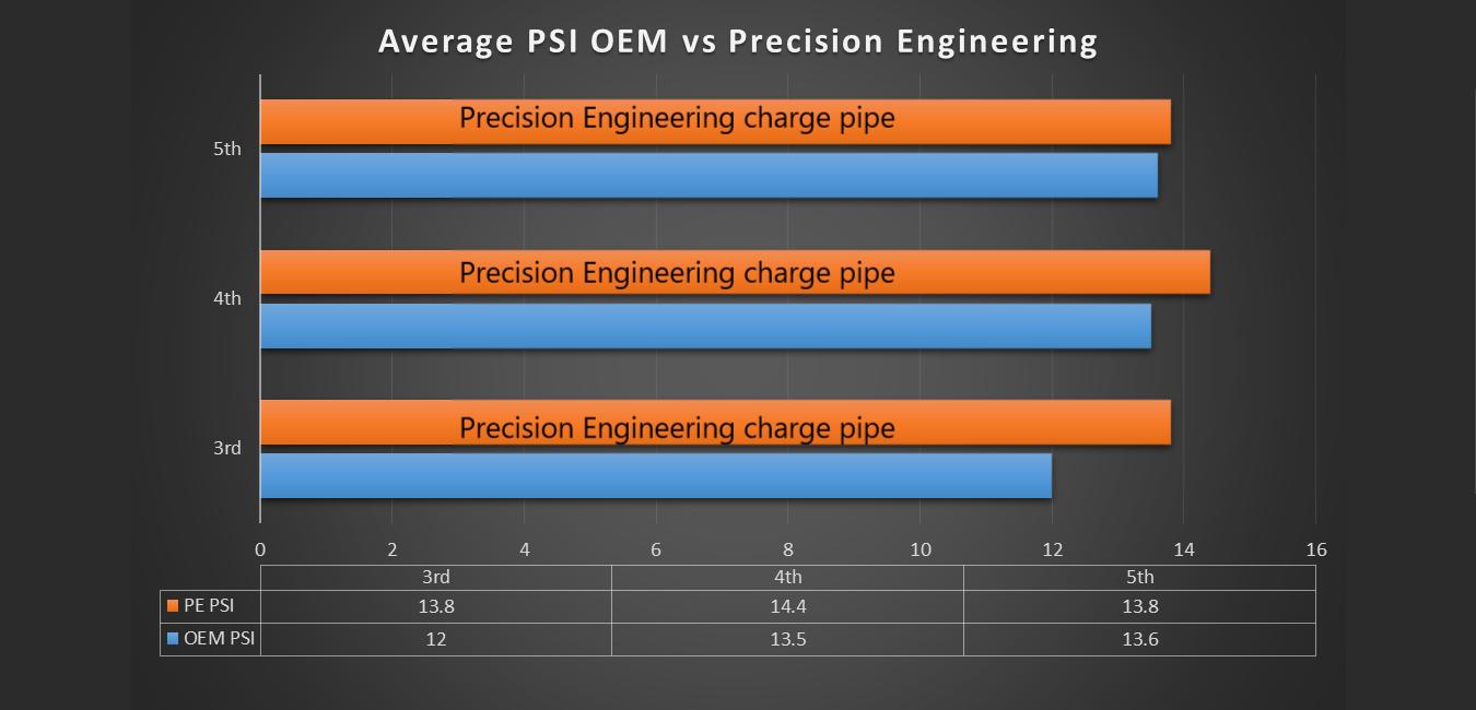 PE vs OEM .png