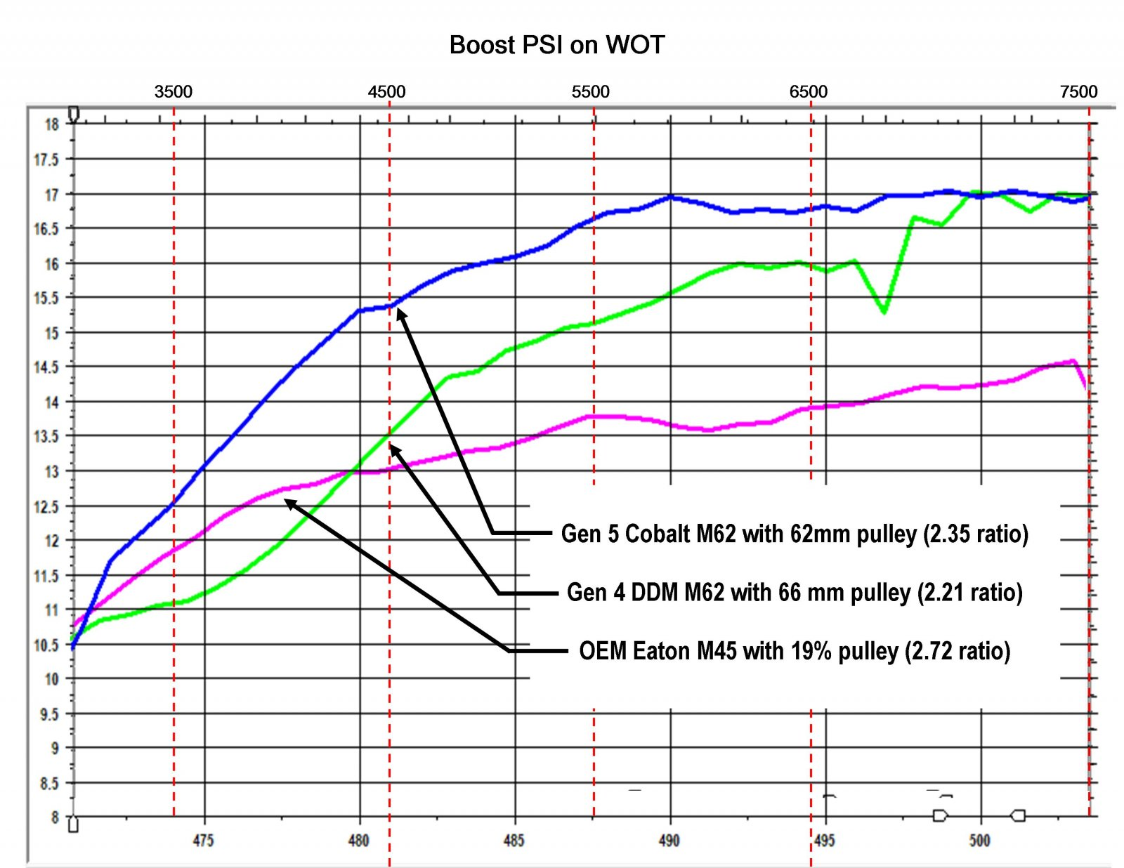Pulley Boost comparison.jpg